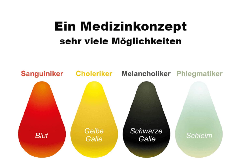 https://www.meinnaturheilpraktiker.ch/wp-content/uploads/2020/02/B-5.png